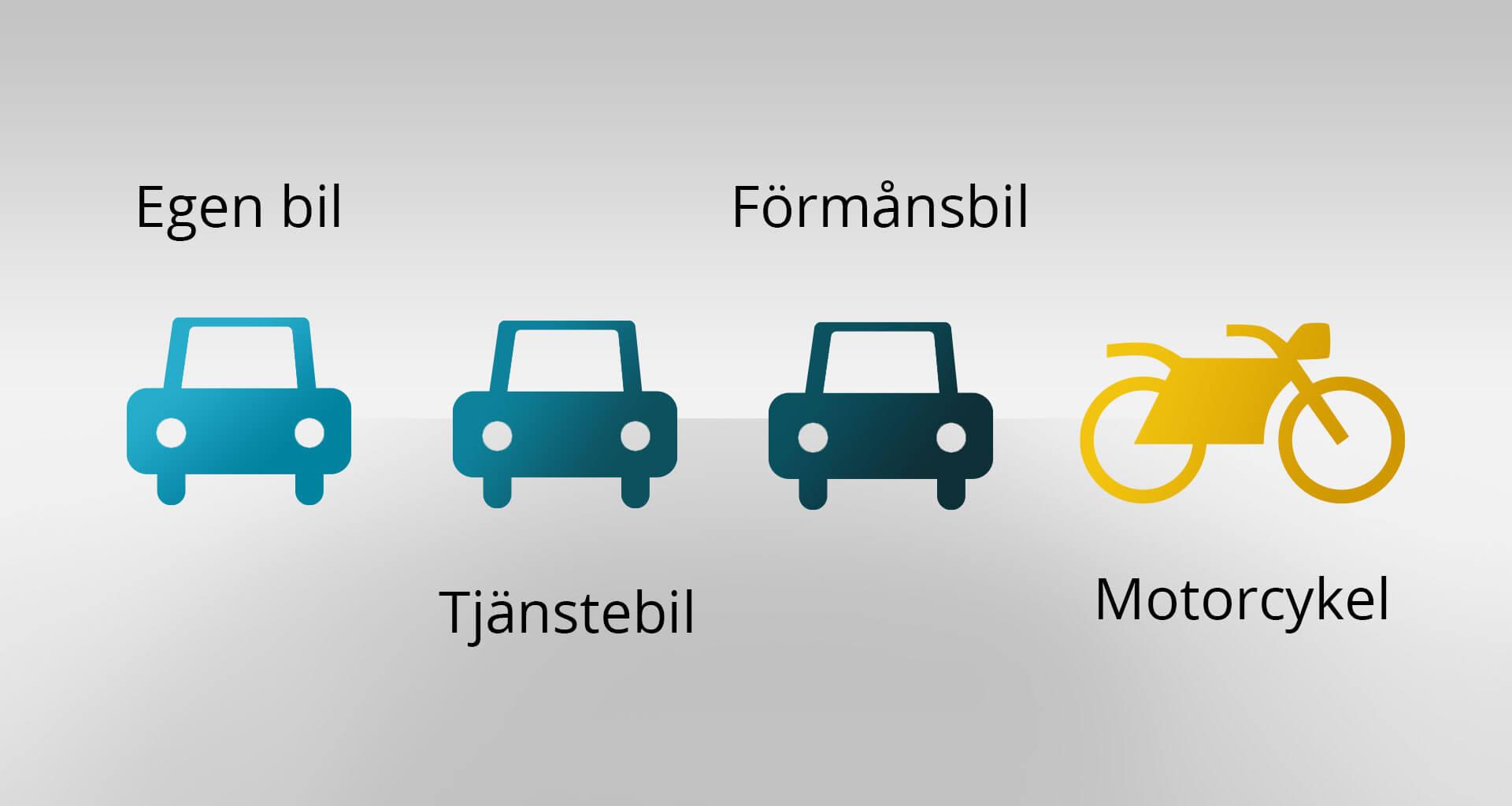 Få korrekt rapportering med funktionen för inställning av fordonstyp med QBIS miltal kompensationsverktyg
